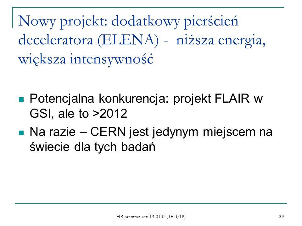 HB, seminarium 14.01.05, IFD/IPJ 39 Nowy projekt: dodatkowy pierścień deceleratora (ELENA) - niższa energia, większa intensywność Potencjalna konkurencja: projekt FLAIR w GSI, ale to >2012 Na razie – CERN jest jedynym miejscem na świecie dla tych badań
