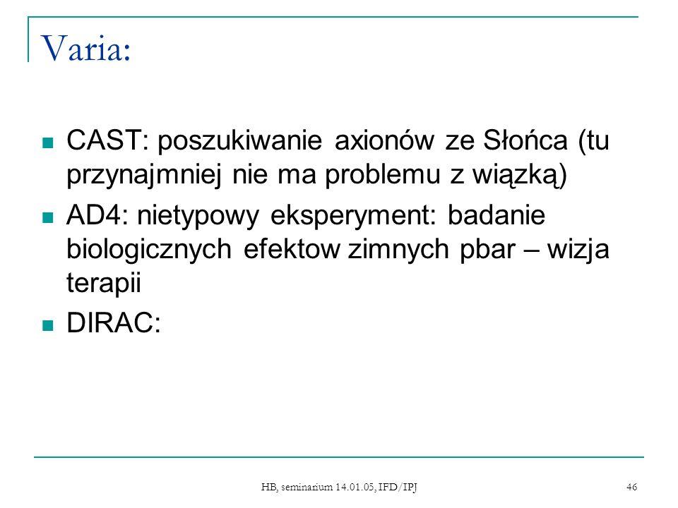 HB, seminarium 14.01.05, IFD/IPJ 46 Varia: CAST: poszukiwanie axionów ze Słońca (tu przynajmniej nie ma problemu z wiązką) AD4: nietypowy eksperyment: badanie biologicznych efektow zimnych pbar – wizja terapii DIRAC:
