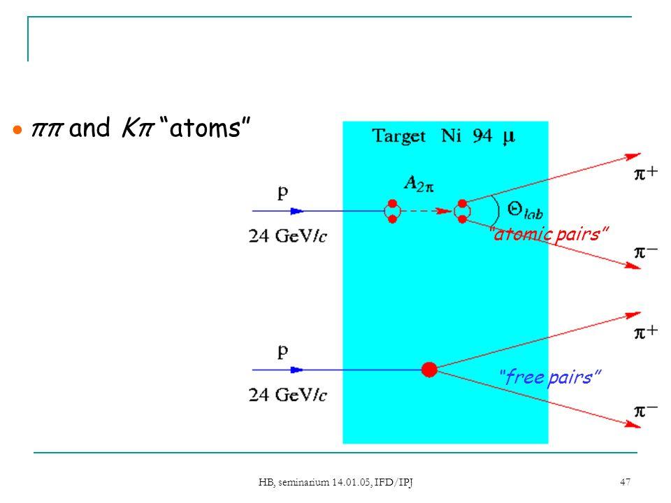 HB, seminarium 14.01.05, IFD/IPJ 47 atomic pairs free pairs ππ and Kπ atoms