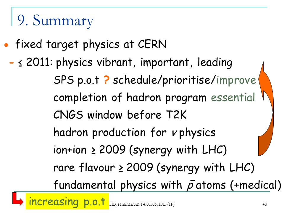 HB, seminarium 14.01.05, IFD/IPJ 48 9.