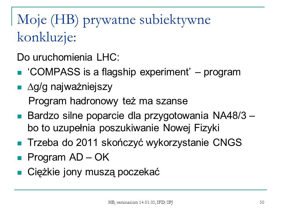 HB, seminarium 14.01.05, IFD/IPJ 50 Moje (HB) prywatne subiektywne konkluzje: Do uruchomienia LHC: COMPASS is a flagship experiment – program g/g najważniejszy Program hadronowy też ma szanse Bardzo silne poparcie dla przygotowania NA48/3 – bo to uzupełnia poszukiwanie Nowej Fizyki Trzeba do 2011 skończyć wykorzystanie CNGS Program AD – OK Ciężkie jony muszą poczekać