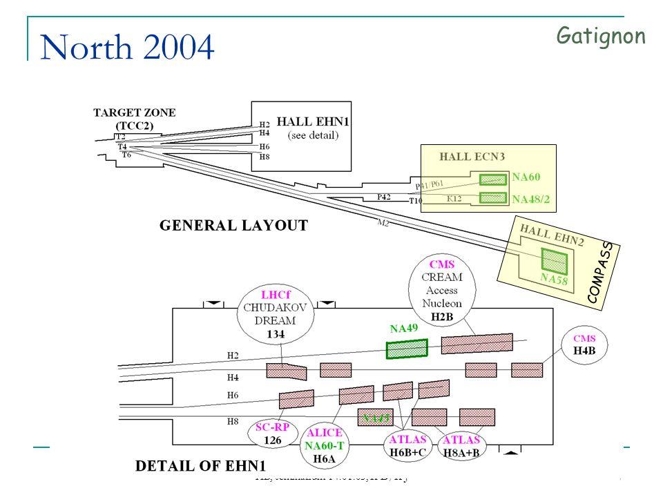 HB, seminarium 14.01.05, IFD/IPJ 7 North 2004 Gatignon COMPASS