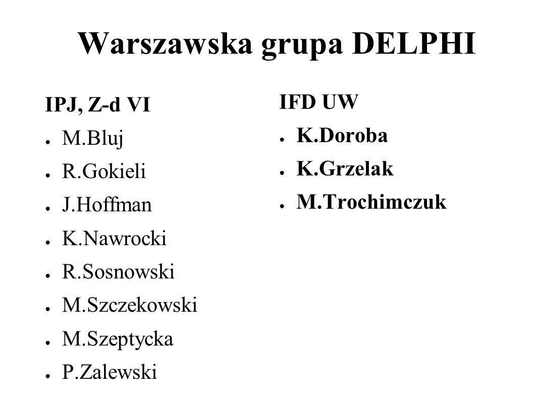 Warszawska grupa DELPHI IPJ, Z-d VI M.Bluj R.Gokieli J.Hoffman K.Nawrocki R.Sosnowski M.Szczekowski M.Szeptycka P.Zalewski IFD UW K.Doroba K.Grzelak M.Trochimczuk
