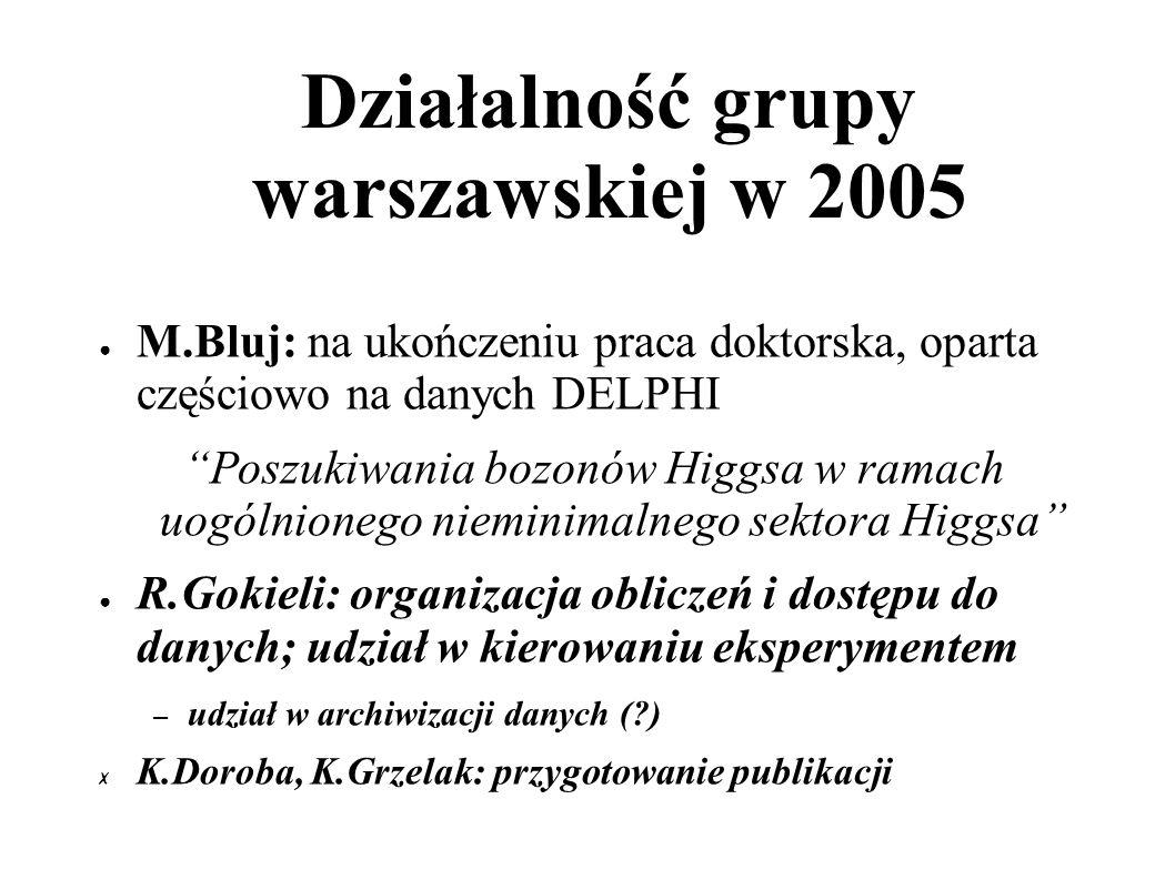 Działalność grupy warszawskiej w 2005 M.Bluj: na ukończeniu praca doktorska, oparta częściowo na danych DELPHI Poszukiwania bozonów Higgsa w ramach uogólnionego nieminimalnego sektora Higgsa R.Gokieli: organizacja obliczeń i dostępu do danych; udział w kierowaniu eksperymentem – udział w archiwizacji danych ( ) K.Doroba, K.Grzelak: przygotowanie publikacji