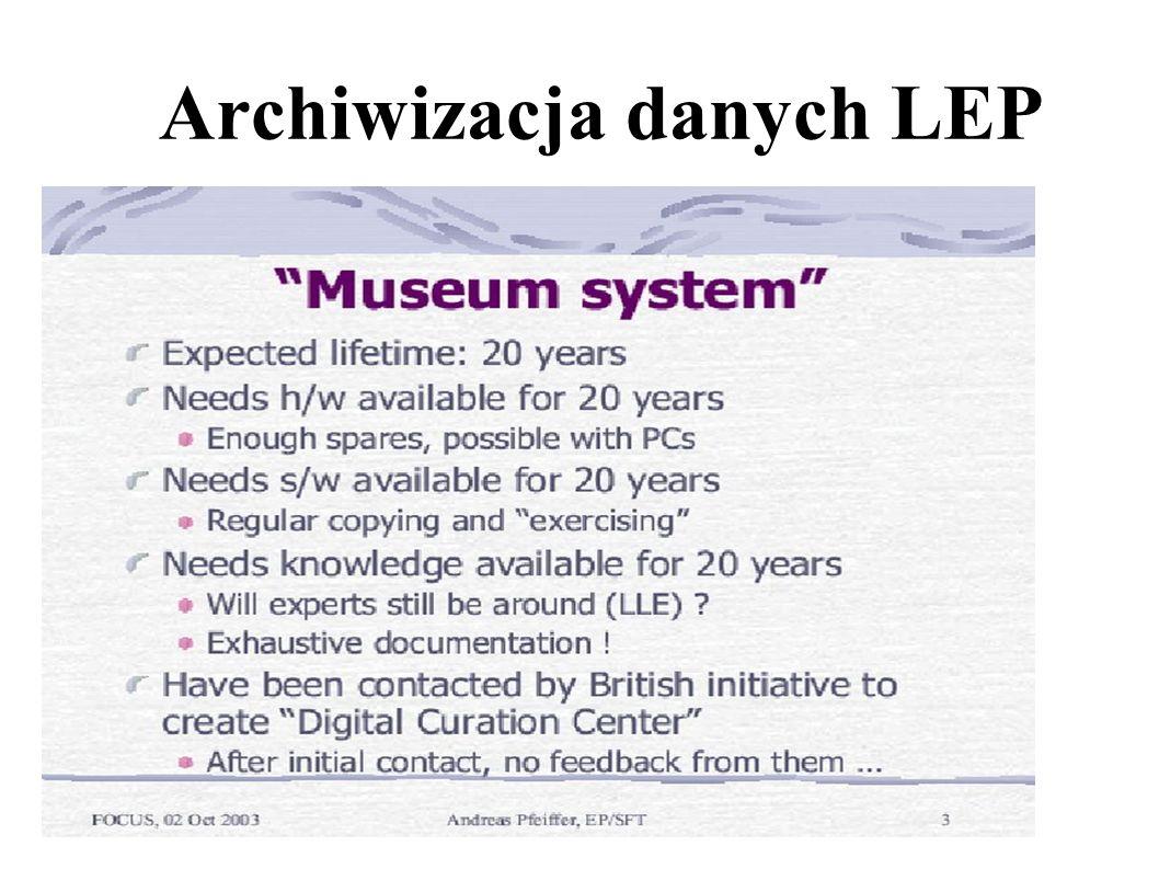 Archiwizacja danych LEP