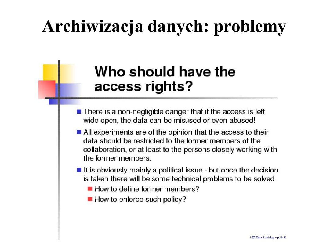 Archiwizacja danych: problemy