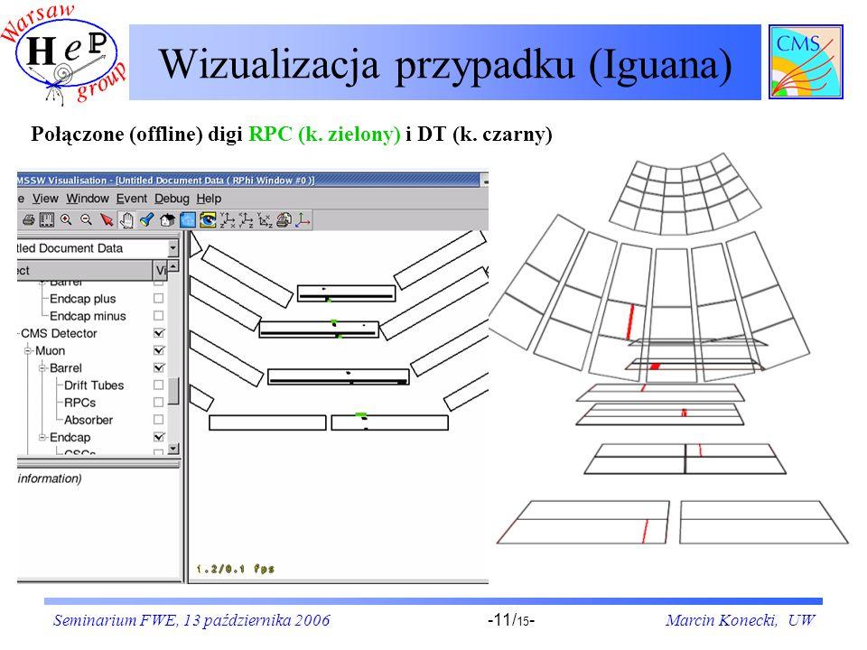 Seminarium FWE, 13 października 2006Marcin Konecki, UW-11/ 15 - Wizualizacja przypadku (Iguana) Połączone (offline) digi RPC (k.