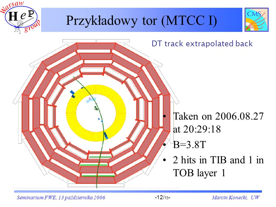 Seminarium FWE, 13 października 2006Marcin Konecki, UW-12/ 15 - Przykładowy tor (MTCC I) Taken on 2006.08.27 at 20:29:18 B=3.8T 2 hits in TIB and 1 in TOB layer 1 DT track extrapolated back