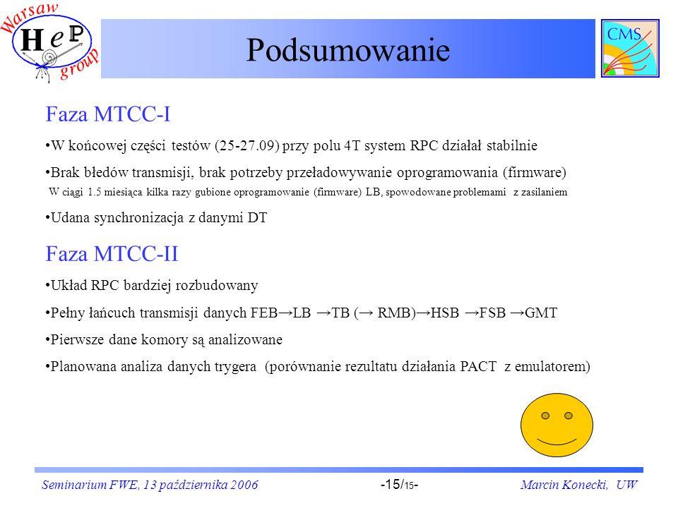 Seminarium FWE, 13 października 2006Marcin Konecki, UW-15/ 15 - Podsumowanie Faza MTCC-I W końcowej części testów (25-27.09) przy polu 4T system RPC działał stabilnie Brak błedów transmisji, brak potrzeby przeładowywanie oprogramowania (firmware) W ciągi 1.5 miesiąca kilka razy gubione oprogramowanie (firmware) LB, spowodowane problemami z zasilaniem Udana synchronizacja z danymi DT Faza MTCC-II Układ RPC bardziej rozbudowany Pełny łańcuch transmisji danych FEBLB TB ( RMB)HSB FSB GMT Pierwsze dane komory są analizowane Planowana analiza danych trygera (porównanie rezultatu działania PACT z emulatorem)