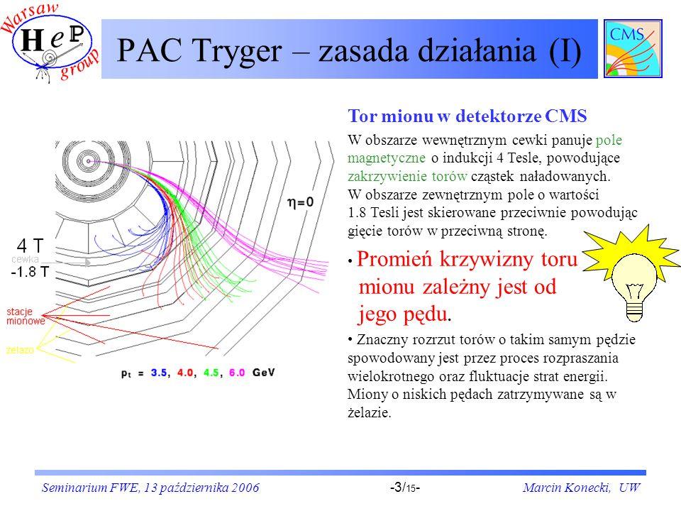 Seminarium FWE, 13 października 2006Marcin Konecki, UW-3/ 15 - PAC Tryger – zasada działania (I) Tor mionu w detektorze CMS W obszarze wewnętrznym cewki panuje pole magnetyczne o indukcji 4 Tesle, powodujące zakrzywienie torów cząstek naładowanych.