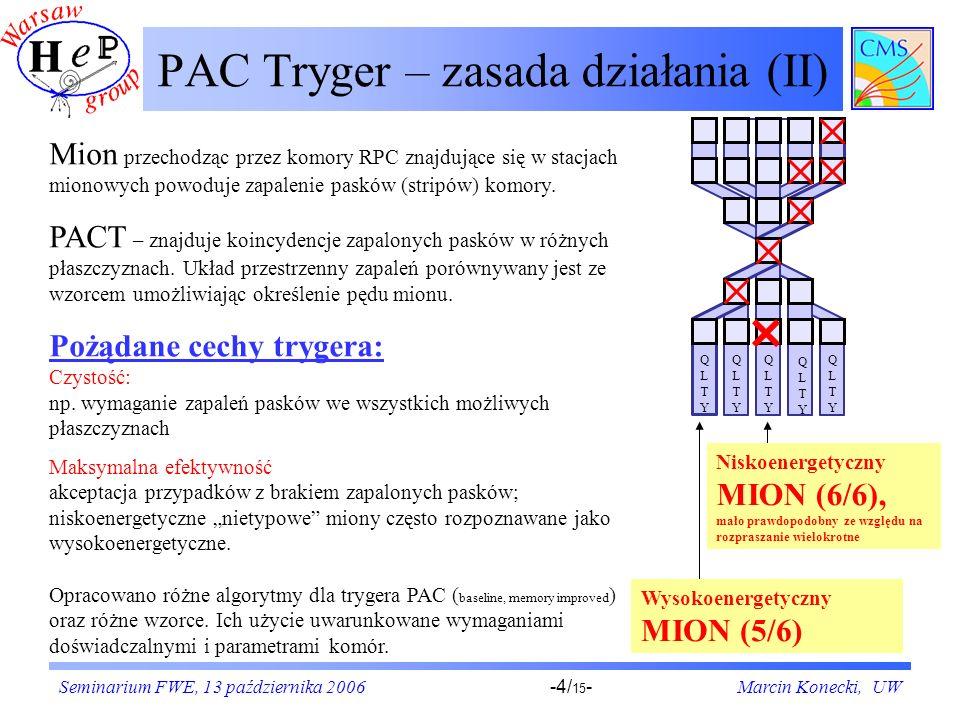 Seminarium FWE, 13 października 2006Marcin Konecki, UW-4/ 15 - PAC Tryger – zasada działania (II) QLTYQLTY QLTYQLTY QLTYQLTY QLTYQLTY QLTYQLTY Wysokoenergetyczny MION (5/6) Mion przechodząc przez komory RPC znajdujące się w stacjach mionowych powoduje zapalenie pasków (stripów) komory.