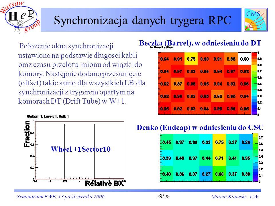 Seminarium FWE, 13 października 2006Marcin Konecki, UW-9/ 15 - Synchronizacja danych trygera RPC Wheel +1Sector10 Beczka (Barrel), w odniesieniu do DT Denko (Endcap) w odniesieniu do CSC Położenie okna synchronizacji ustawiono na podstawie długości kabli oraz czasu przelotu mionu od wiązki do komory.