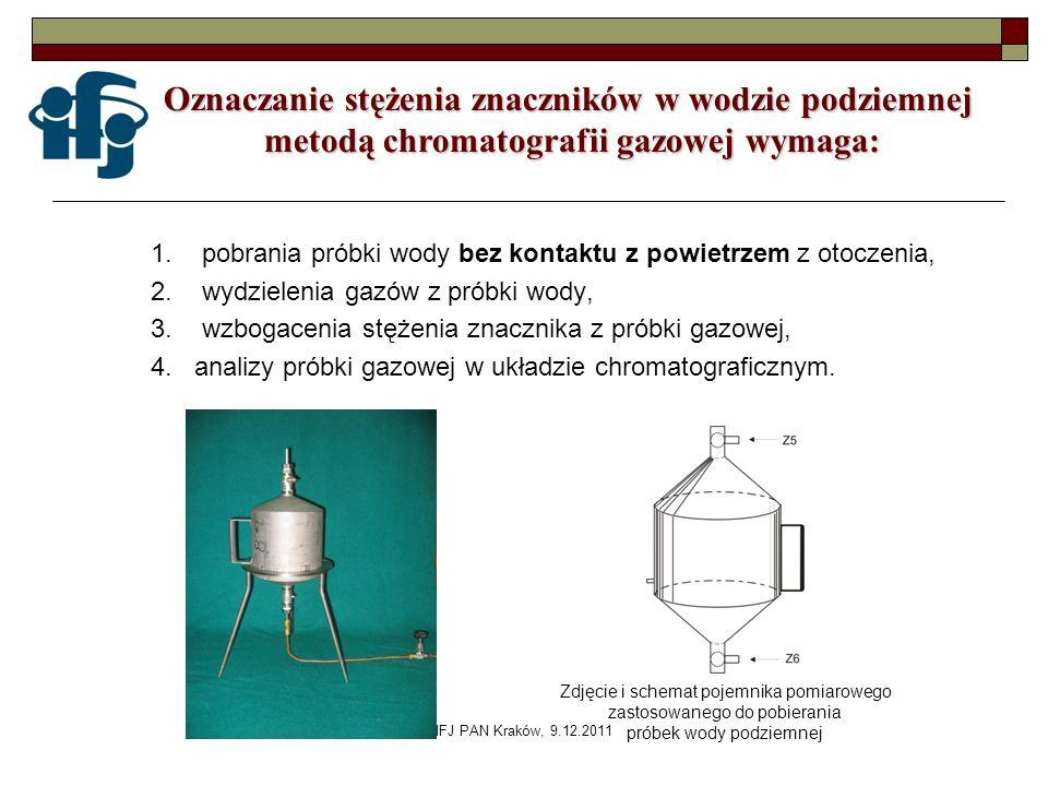 IFJ PAN Kraków, 9.12.2011 1.pobrania próbki wody bez kontaktu z powietrzem z otoczenia, 2.wydzielenia gazów z próbki wody, 3.wzbogacenia stężenia znac