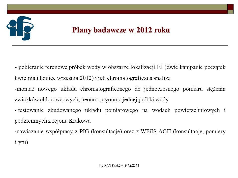 IFJ PAN Kraków, 9.12.2011 Plany badawcze w 2012 roku - pobieranie terenowe próbek wody w obszarze lokalizacji EJ (dwie kampanie początek kwietnia i ko