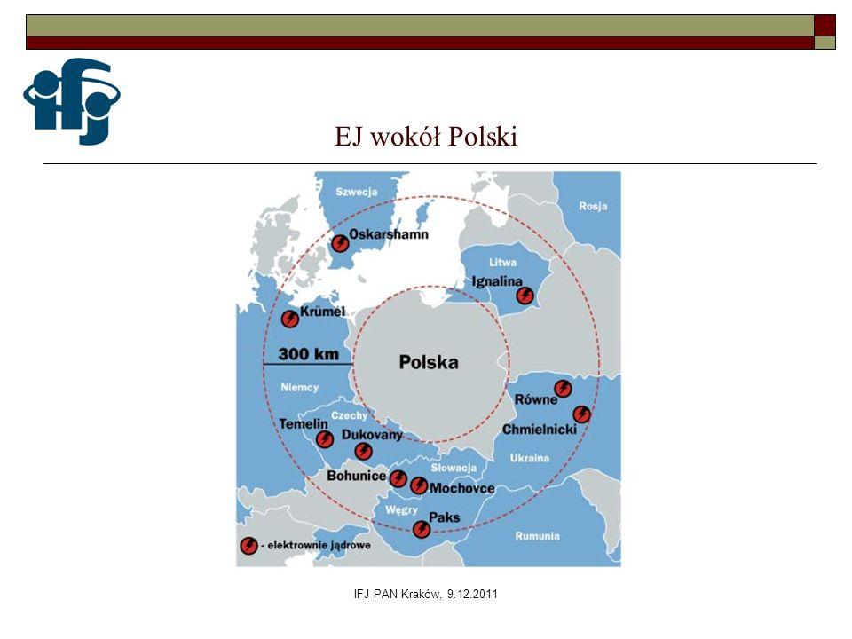IFJ PAN Kraków, 9.12.2011 EJ wokół Polski