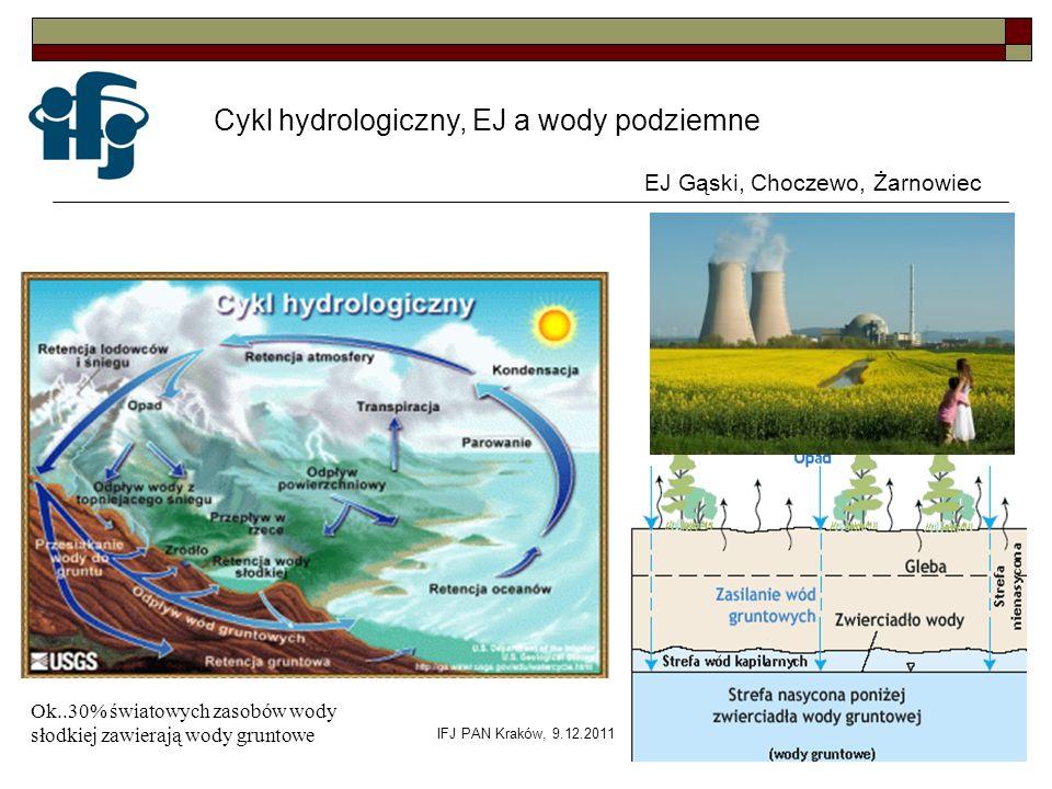 IFJ PAN Kraków, 9.12.2011 Cykl hydrologiczny, EJ a wody podziemne EJ Gąski, Choczewo, Żarnowiec Ok..30% światowych zasobów wody słodkiej zawierają wod