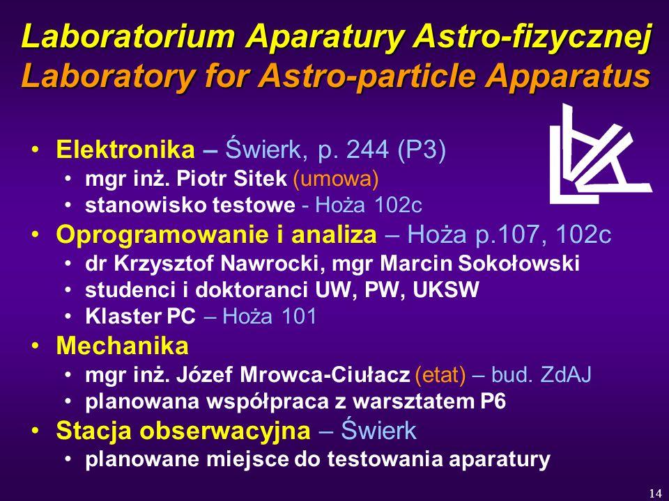 14 Laboratorium Aparatury Astro-fizycznej Laboratory for Astro-particle Apparatus Elektronika – Świerk, p.