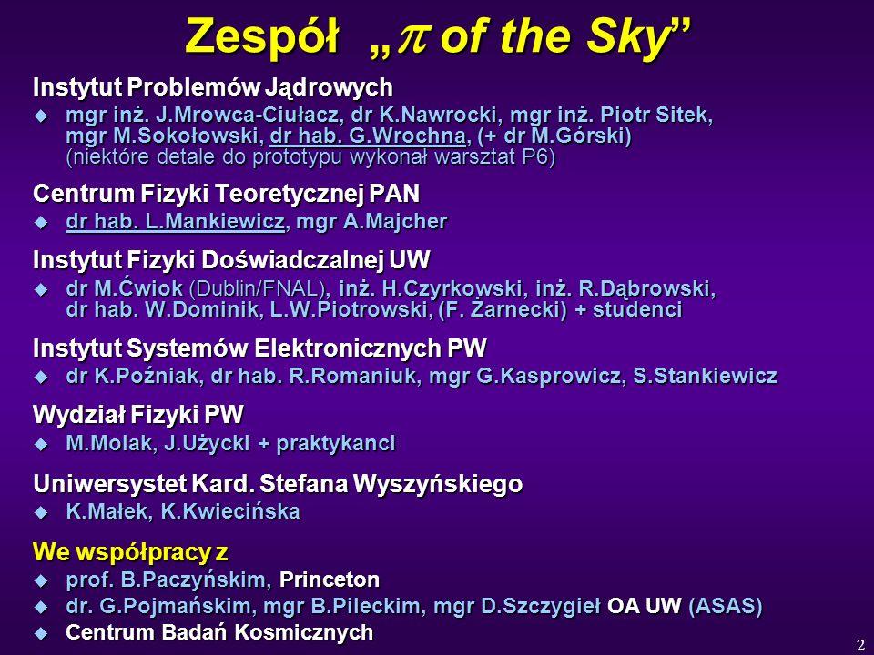 3 Program naukowy of the Sky Badanie obiektów astrofizycznych o szybkiej zmienności (1 s – 1 rok) a w szczególności a w szczególności Poszukiwanie błysków optycznych stowarzyszonych z rozbłyskami (GRB) GRB to krótkie (0.01-100s) impulsy z punktowych źródeł na niebie GRB to krótkie (0.01-100s) impulsy z punktowych źródeł na niebie Pochodzą spoza Galaktyki Pochodzą spoza Galaktyki Mogą być skutkiem zapaści SN do czarnych dziur, zderzeń gwiazd neutronowych itp.