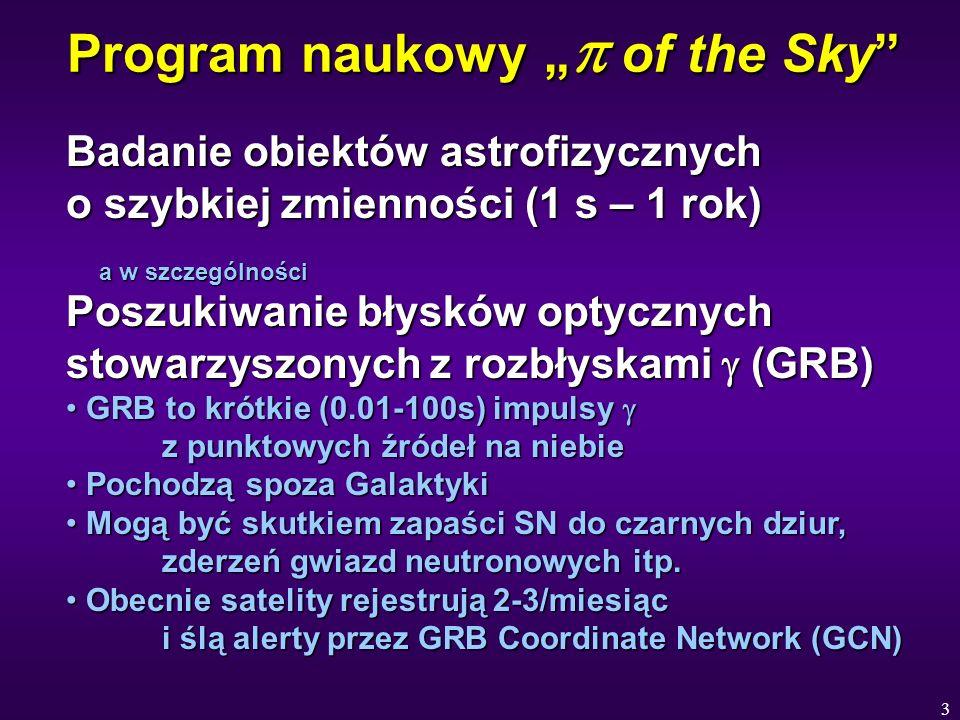 4 Aparatura of the Sky 2 kamery CCD 2000×2000 pikseli 2 kamery CCD 2000×2000 pikseli obiektywy Zeiss f=50mm, d=f /1.4 obiektywy Zeiss f=50mm, d=f /1.4 wspólne pole widzenia 33°×33° wspólne pole widzenia 33°×33° od 2006: Canon f=85mm, d=f /1.2 od 2006: Canon f=85mm, d=f /1.2 wspólne pole widzenia 20°×20° wspólne pole widzenia 20°×20° detector - robot detector - robot sterowany z Wwy sterowany z Wwy pracuje wg programu pracuje wg programu reaguje na trygery własne i zewnętrzne reaguje na trygery własne i zewnętrzne Brwinów Las Campanas Observatory, Chile 6.2004-8.2005