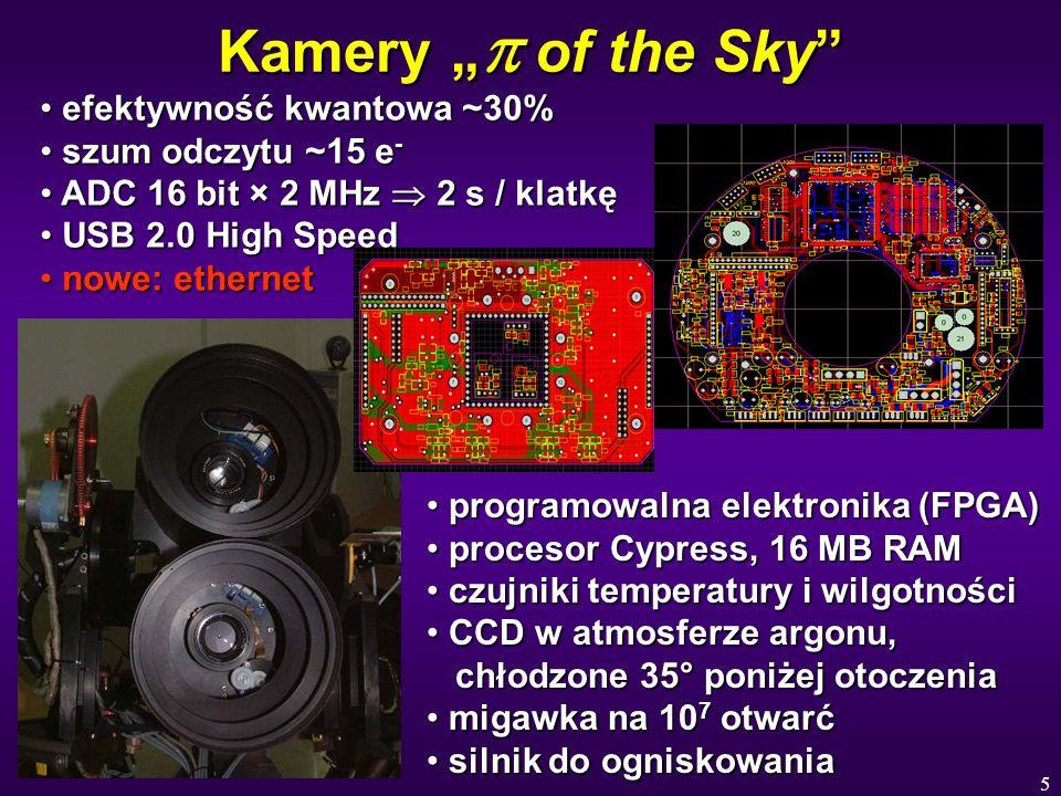 5 Kamery of the Sky efektywność kwantowa ~30% efektywność kwantowa ~30% szum odczytu ~15 e - szum odczytu ~15 e - ADC 16 bit × 2 MHz 2 s / klatkę ADC 16 bit × 2 MHz 2 s / klatkę USB 2.0 High Speed USB 2.0 High Speed nowe: ethernet nowe: ethernet programowalna elektronika (FPGA) programowalna elektronika (FPGA) procesor Cypress, 16 MB RAM procesor Cypress, 16 MB RAM czujniki temperatury i wilgotności czujniki temperatury i wilgotności CCD w atmosferze argonu, chłodzone 35° poniżej otoczenia CCD w atmosferze argonu, chłodzone 35° poniżej otoczenia migawka na 10 7 otwarć migawka na 10 7 otwarć silnik do ogniskowania silnik do ogniskowania