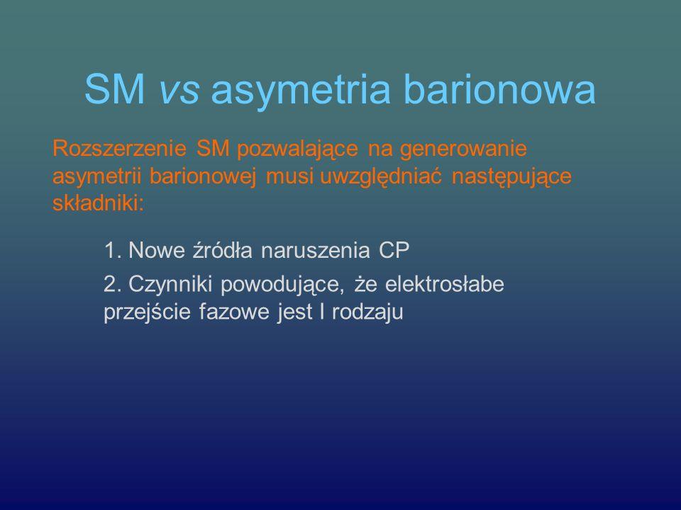 SM vs asymetria barionowa Rozszerzenie SM pozwalające na generowanie asymetrii barionowej musi uwzględniać następujące składniki: 1. Nowe źródła narus