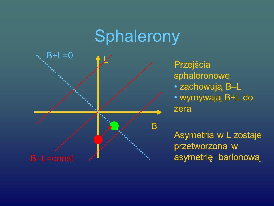 B L B+L=0 B–L=const Sphalerony Przejścia sphaleronowe zachowują B–L wymywają B+L do zera Asymetria w L zostaje przetworzona w asymetrię barionową