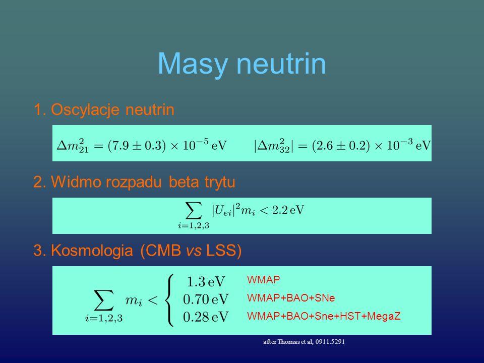 Masy neutrin 1. Oscylacje neutrin 2. Widmo rozpadu beta trytu 3. Kosmologia (CMB vs LSS) WMAP WMAP+BAO+SNe WMAP+BAO+Sne+HST+MegaZ after Thomas et al,