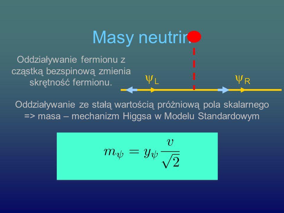 Masy neutrin Oddziaływanie fermionu z cząstką bezspinową zmienia skrętność fermionu. L R Oddziaływanie ze stałą wartością próżniową pola skalarnego =>