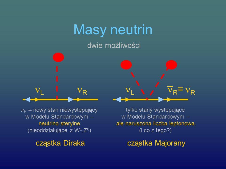 Masy neutrin dwie możliwości L R R = R L R – nowy stan niewystępujący w Modelu Standardowym – neutrino sterylne (nieoddziałujące z W,Z 0 ) cząstka Dir