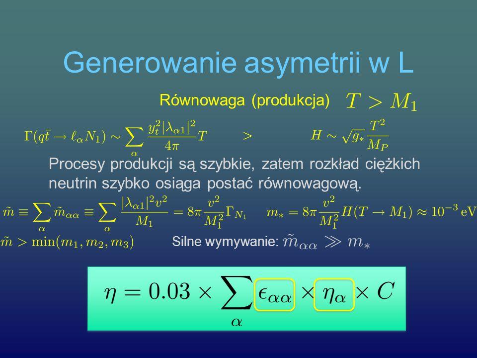 Generowanie asymetrii w L Równowaga (produkcja) > Procesy produkcji są szybkie, zatem rozkład ciężkich neutrin szybko osiąga postać równowagową. Silne