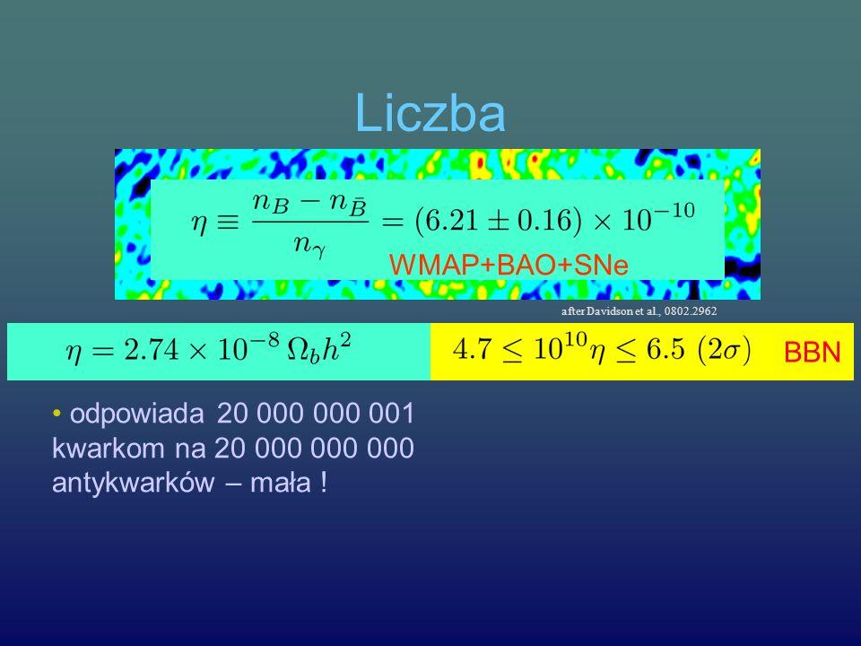 Masy neutrin dwie możliwości L R R = R L R – nowy stan niewystępujący w Modelu Standardowym – neutrino sterylne (nieoddziałujące z W,Z 0 ) cząstka Diraka tylko stany występujące w Modelu Standardowym – ale naruszona liczba leptonowa (i co z tego?) cząstka Majorany