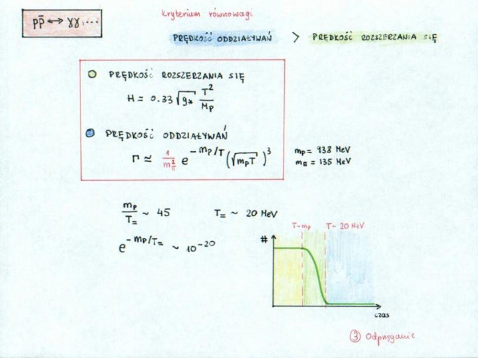 Generowanie asymetrii w L Brak równowagi (rozpad)