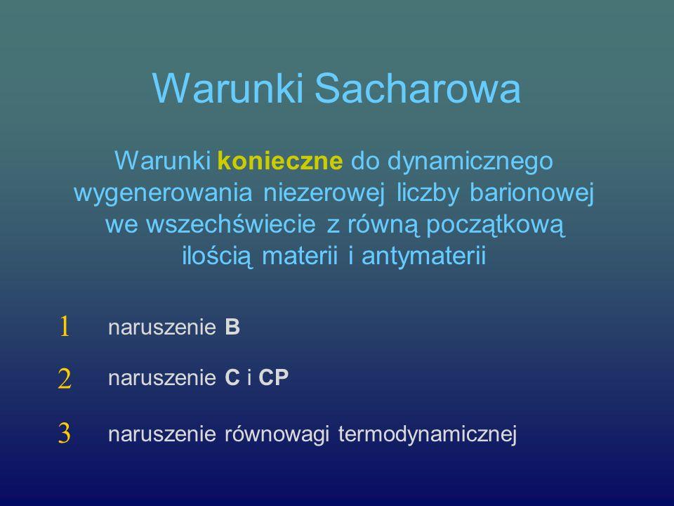 Warunki Sacharowa Warunki konieczne do dynamicznego wygenerowania niezerowej liczby barionowej we wszechświecie z równą początkową ilością materii i a