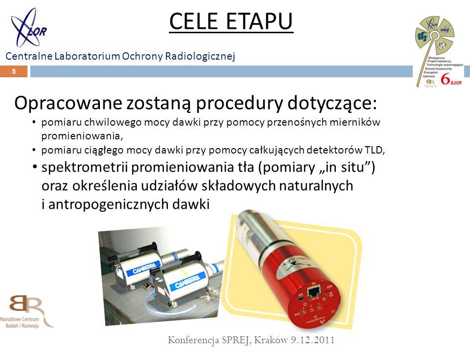Konferencja SPREJ, Kraków 9.12.2011 5 Opracowane zostaną procedury dotyczące: pomiaru chwilowego mocy dawki przy pomocy przenośnych mierników promieni