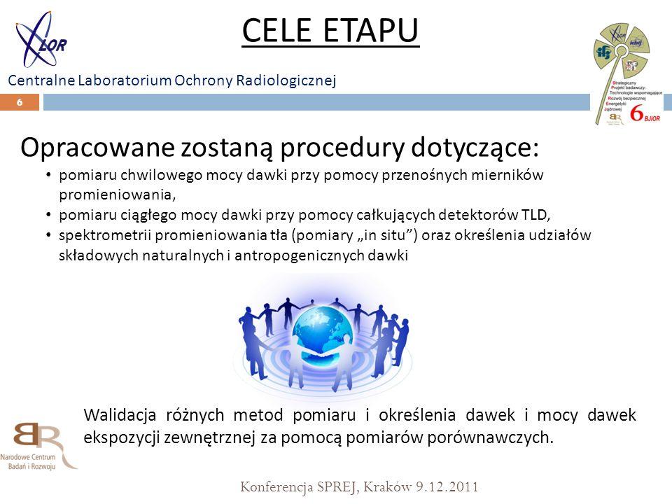 Konferencja SPREJ, Kraków 9.12.2011 6 Opracowane zostaną procedury dotyczące: pomiaru chwilowego mocy dawki przy pomocy przenośnych mierników promieni