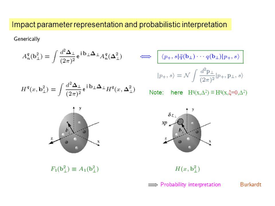 Impact parameter representation and probabilistic interpretation Note: here H q (x,Δ 2 ) H q (x,ξ=0,Δ 2 )