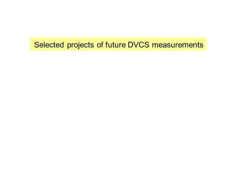 Selected projects of future DVCS measurements