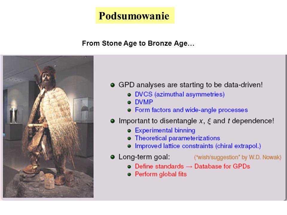 Podsumowanie powerfull tool to study DVCS amplitudes From Stone Age to Bronze Age…
