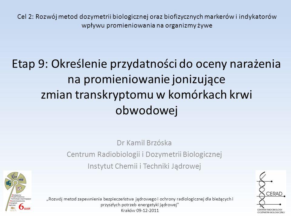 Etap 9: Określenie przydatności do oceny narażenia na promieniowanie jonizujące zmian transkryptomu w komórkach krwi obwodowej Dr Kamil Brzóska Centrum Radiobiologii i Dozymetrii Biologicznej Instytut Chemii i Techniki Jądrowej Rozwój metod zapewnienia bezpieczeństwa jądrowego i ochrony radiologicznej dla bieżących i przyszłych potrzeb energetyki jądrowej Kraków 09-12-2011 Cel 2: Rozwój metod dozymetrii biologicznej oraz biofizycznych markerów i indykatorów wpływu promieniowania na organizmy żywe
