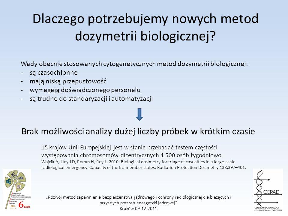 Dlaczego potrzebujemy nowych metod dozymetrii biologicznej.