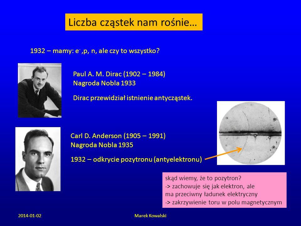 2014-01-02Marek Kowalski Liczba cząstek nam rośnie… 1932 – mamy: e -,p, n, ale czy to wszystko? Paul A. M. Dirac (1902 – 1984) Nagroda Nobla 1933 Dira