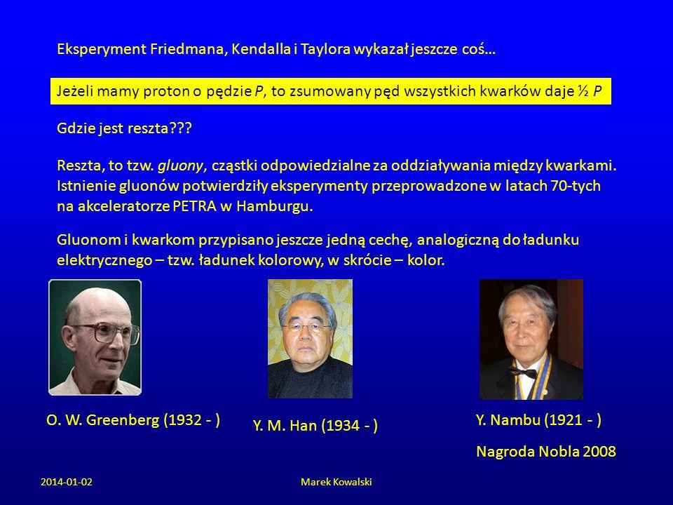 2014-01-02Marek Kowalski Eksperyment Friedmana, Kendalla i Taylora wykazał jeszcze coś… Jeżeli mamy proton o pędzie P, to zsumowany pęd wszystkich kwa