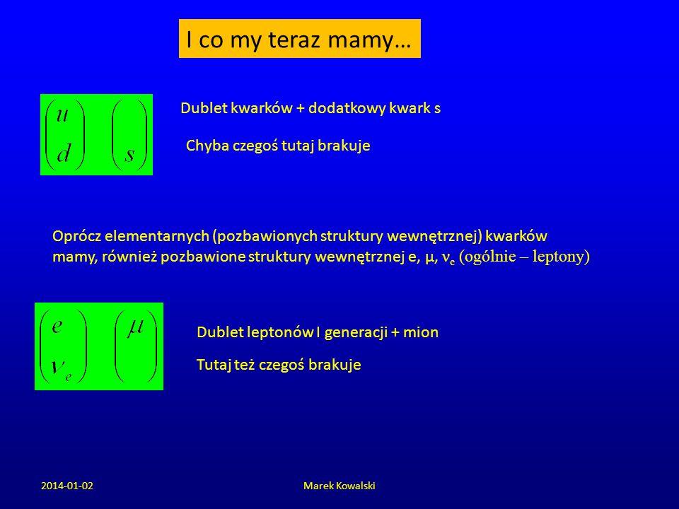 2014-01-02Marek Kowalski I co my teraz mamy… Dublet kwarków + dodatkowy kwark s Chyba czegoś tutaj brakuje Oprócz elementarnych (pozbawionych struktur