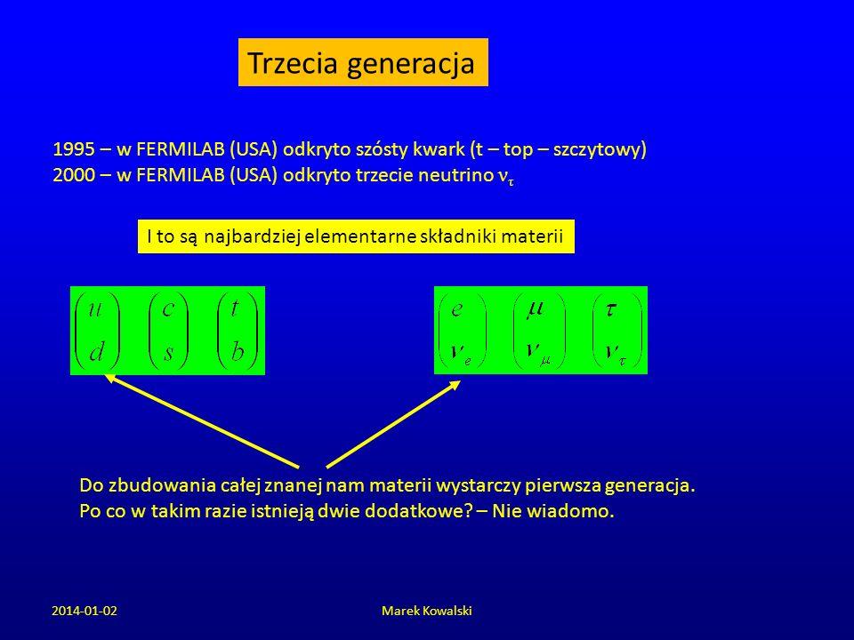 2014-01-02Marek Kowalski Trzecia generacja 1995 – w FERMILAB (USA) odkryto szósty kwark (t – top – szczytowy) 2000 – w FERMILAB (USA) odkryto trzecie