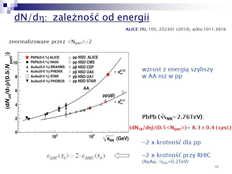 10 ALICE: PRL 105, 252301 (2010), arXiv:1011.3916 dN/d zależność od energii znormalizowane przez /2 wzrost z energią szybszy w AA niż w pp (dN ch /d )