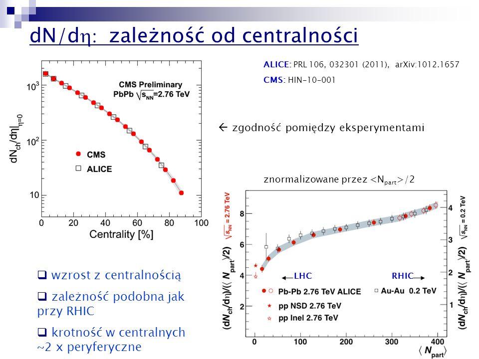 11 dN/d zależność od centralności ALICE: PRL 106, 032301 (2011), arXiv:1012.1657 CMS: HIN-10-001 zgodność pomiędzy eksperymentami znormalizowane przez