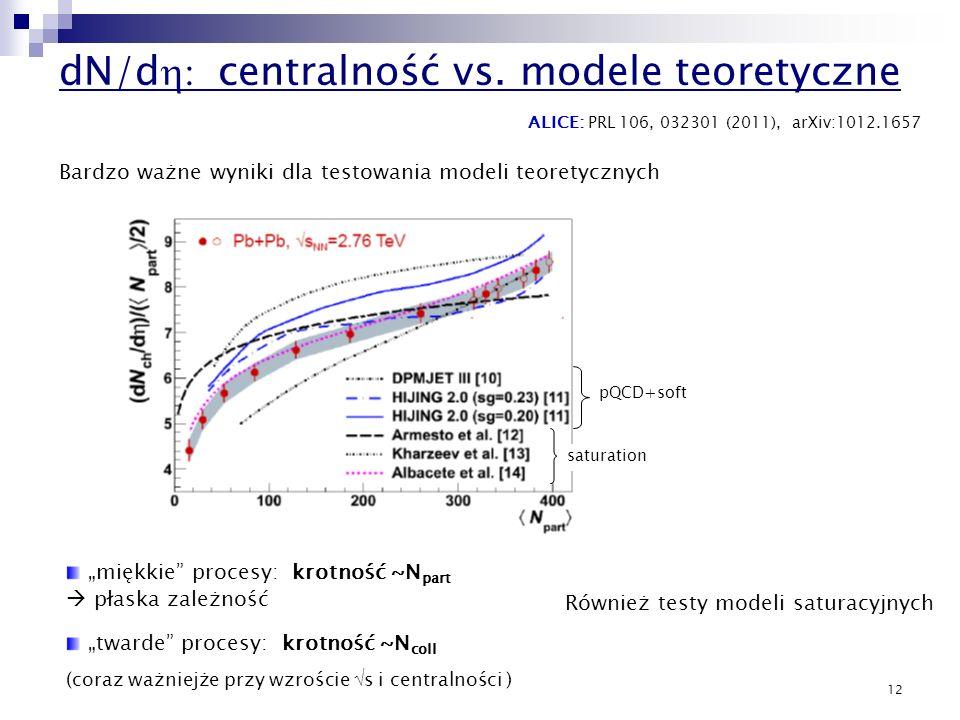 12 dN/d centralność vs. modele teoretyczne ALICE: PRL 106, 032301 (2011), arXiv:1012.1657 pQCD+soft saturation Bardzo ważne wyniki dla testowania mode