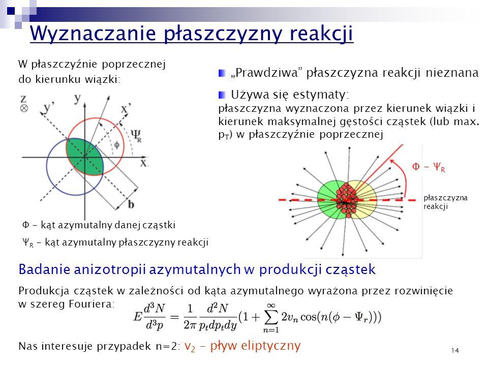 14 Wyznaczanie płaszczyzny reakcji W płaszczyźnie poprzecznej do kierunku wiązki: g Φ - kąt azymutalny danej cząstki Ψ R - kąt azymutalny płaszczyzny