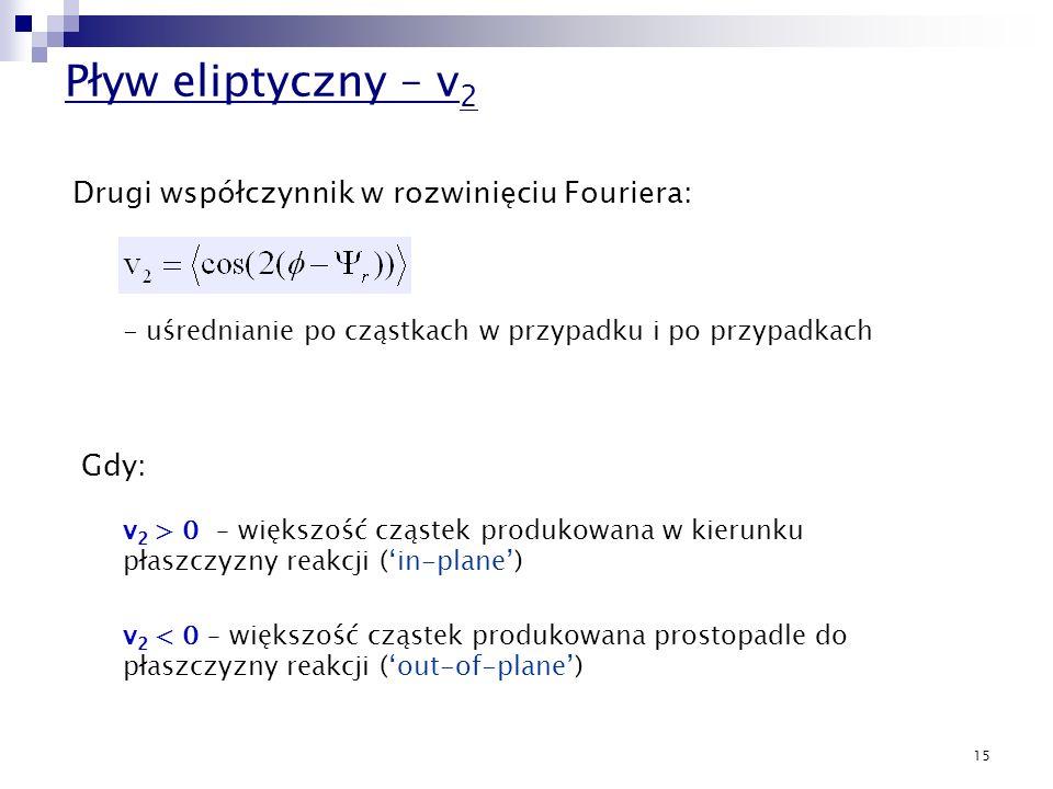 15 Pływ eliptyczny – v 2 Drugi współczynnik w rozwinięciu Fouriera: - uśrednianie po cząstkach w przypadku i po przypadkach Gdy: v 2 > 0 – większość c