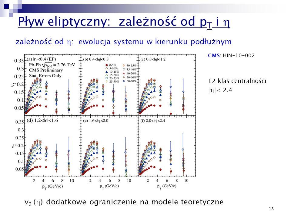 18 Pływ eliptyczny: zależność od p T i CMS: HIN-10-002 v 2 ( ) dodatkowe ograniczenie na modele teoretyczne zależność od : ewolucja systemu w kierunku